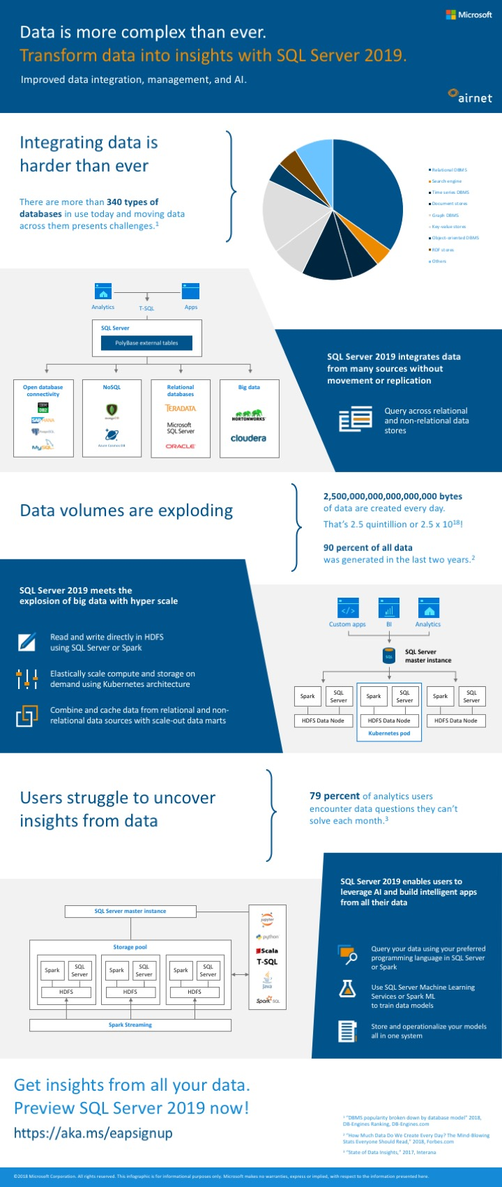 SQL-Server-2019-big-data-Infographic.jpg