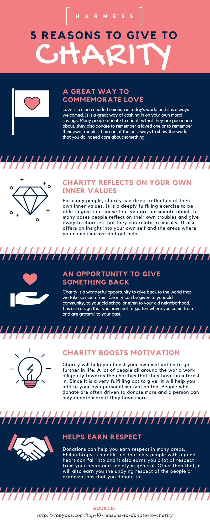 Infograph - Reasons to Give to Charity.png