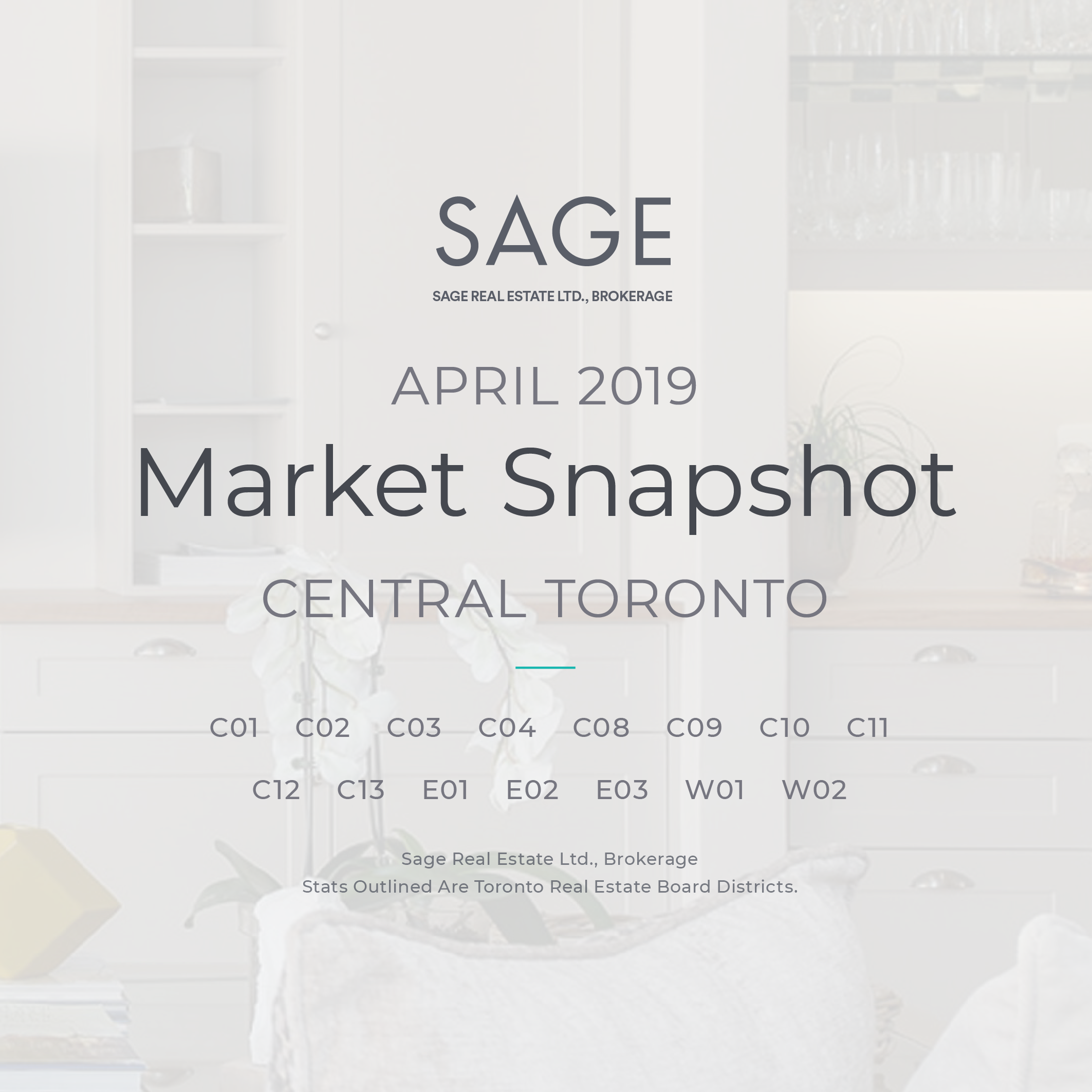 SageStateoftheMarket_April2019_Instagram_Cover.png
