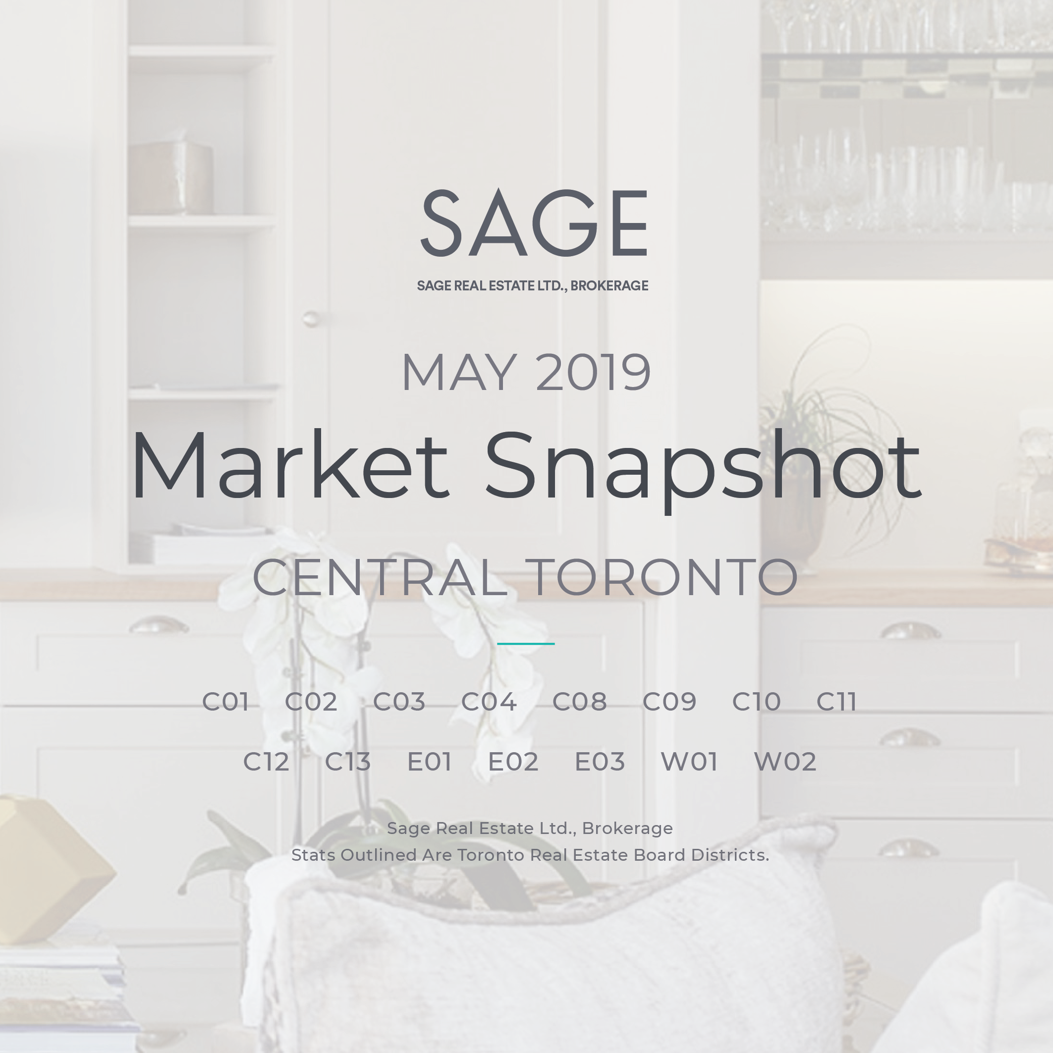 SageStateoftheMarket_May2019_Instagram_Cover.png