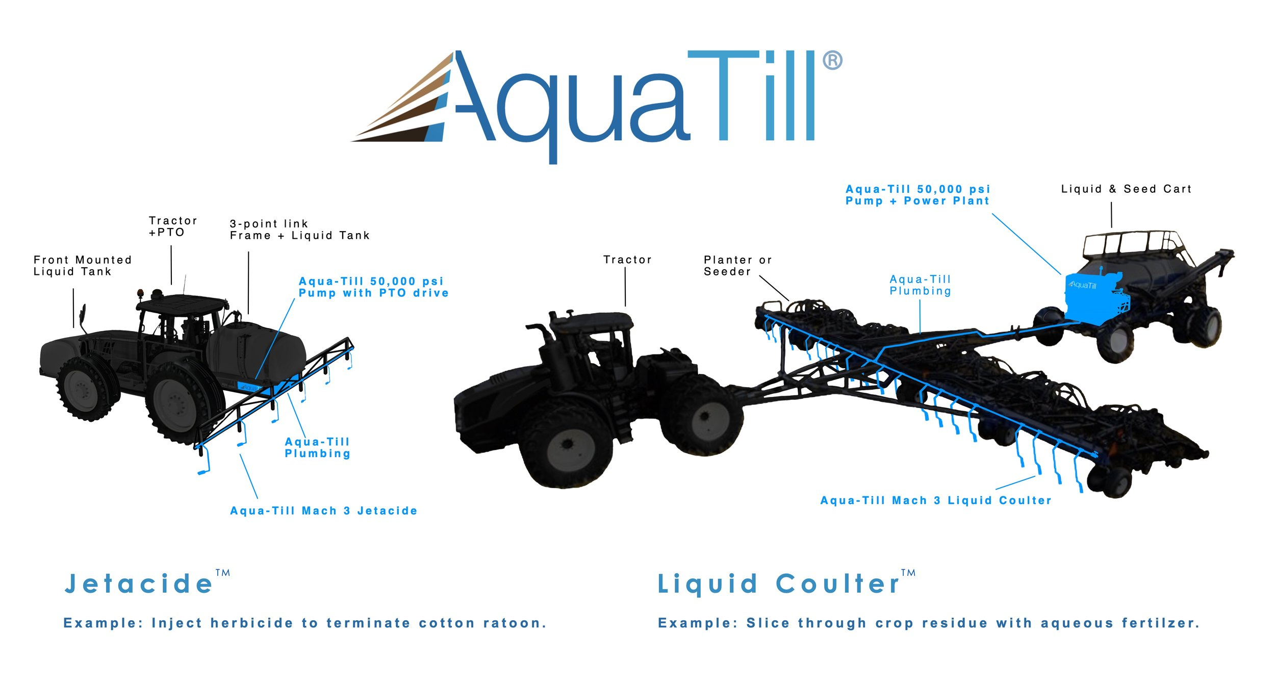 AquaTill Combo (Liquid Coulter & Jetacide) Website.jpg