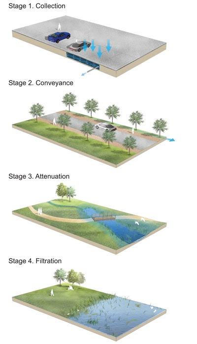 SUDS-process.jpg
