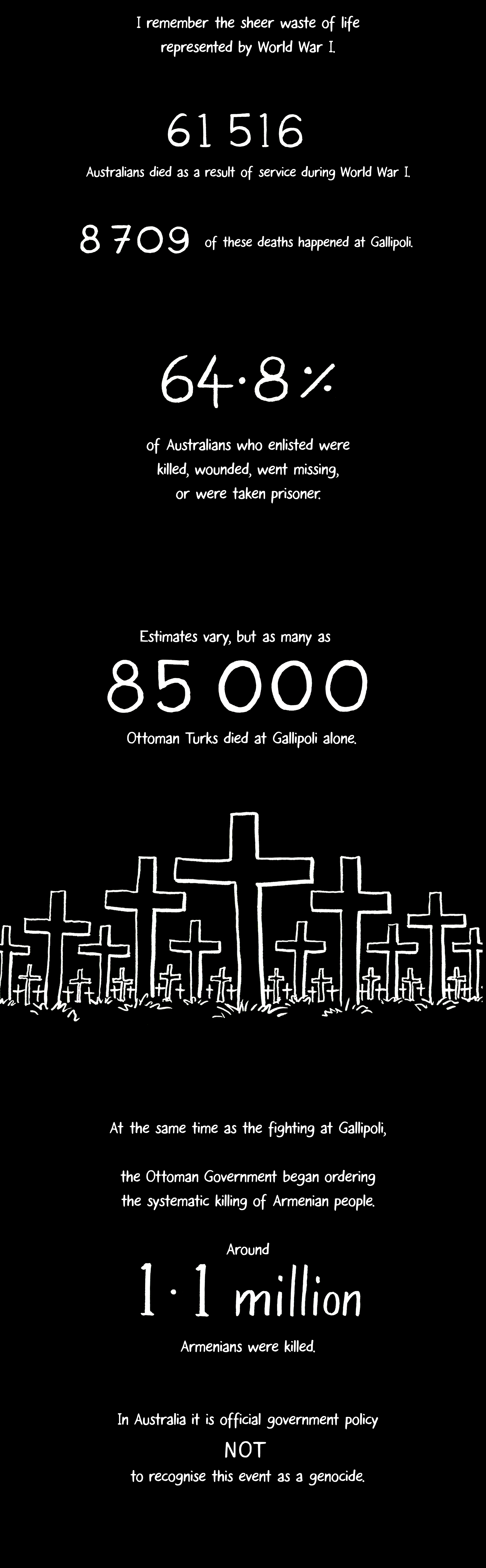 The Turkish death toll estimate can be found     here    .The Armenian death toll estimate appears in Geoffrey Robertson's book     'An Inconvenient genocide    '.For Australia's official stance on the Armenian deaths, see     this link    .