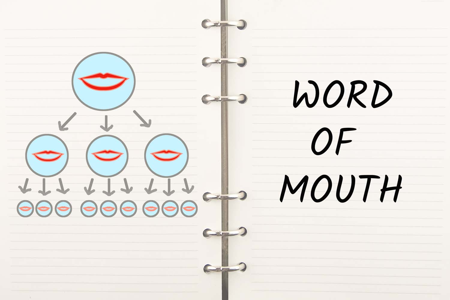 Word of Mouth.jpg