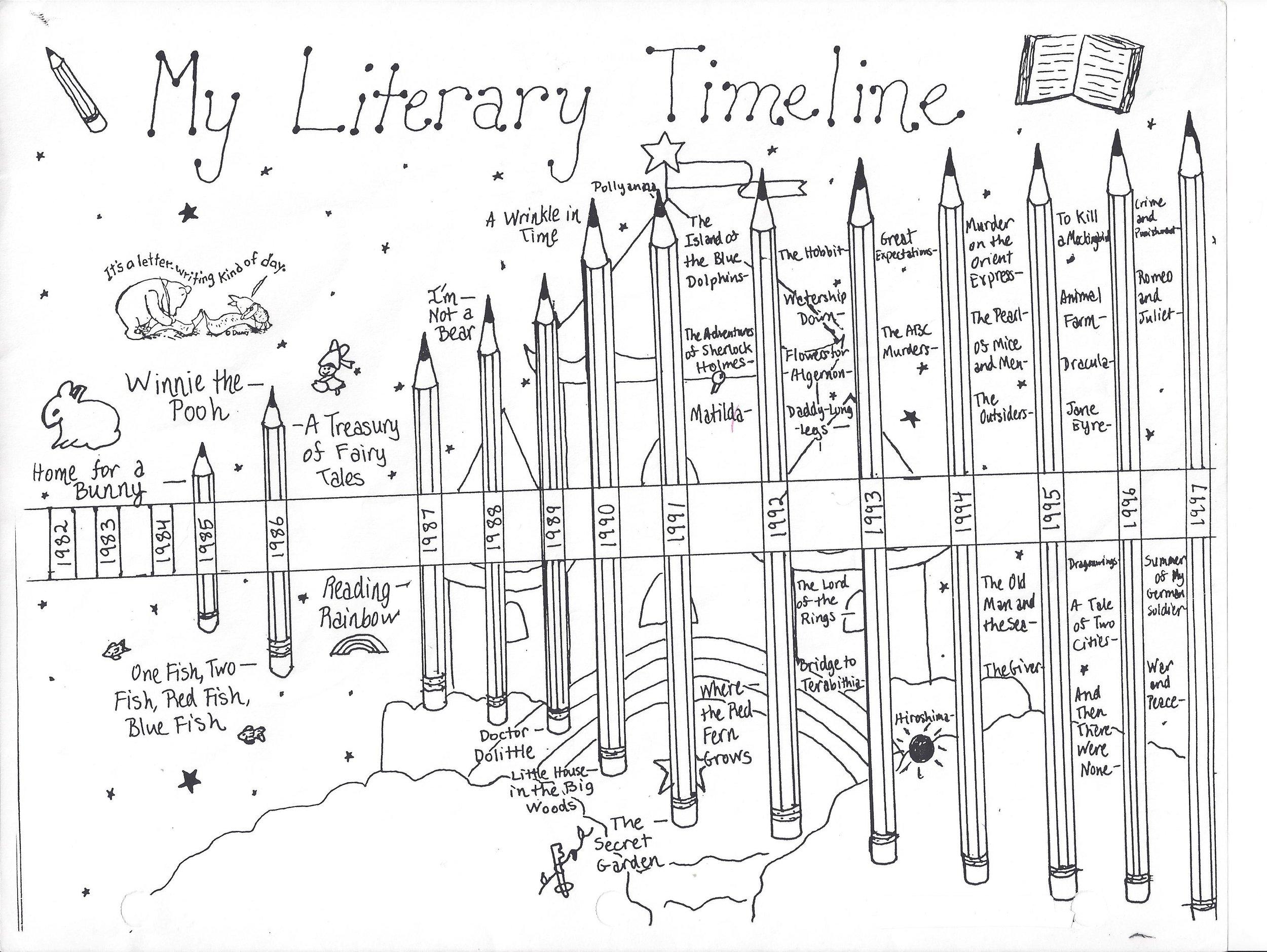 Pencil Lit Timeline.jpg