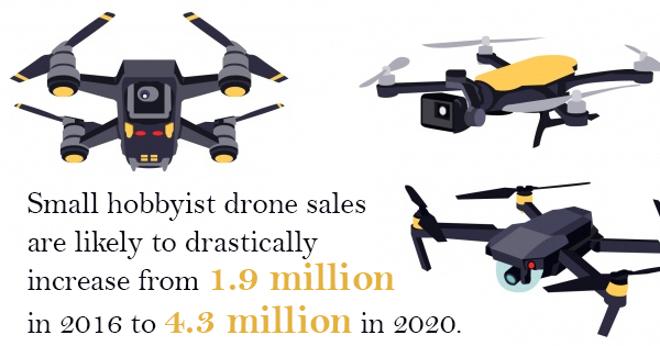buying a drone.jpg