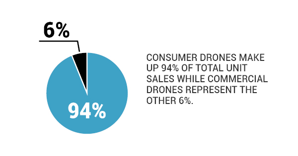 buying drones.jpg