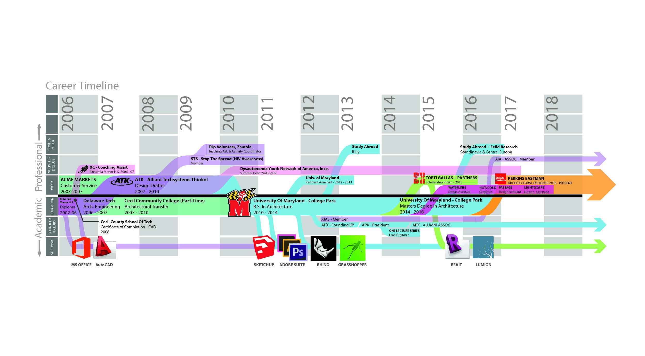 170610_Graphic Resume.jpg