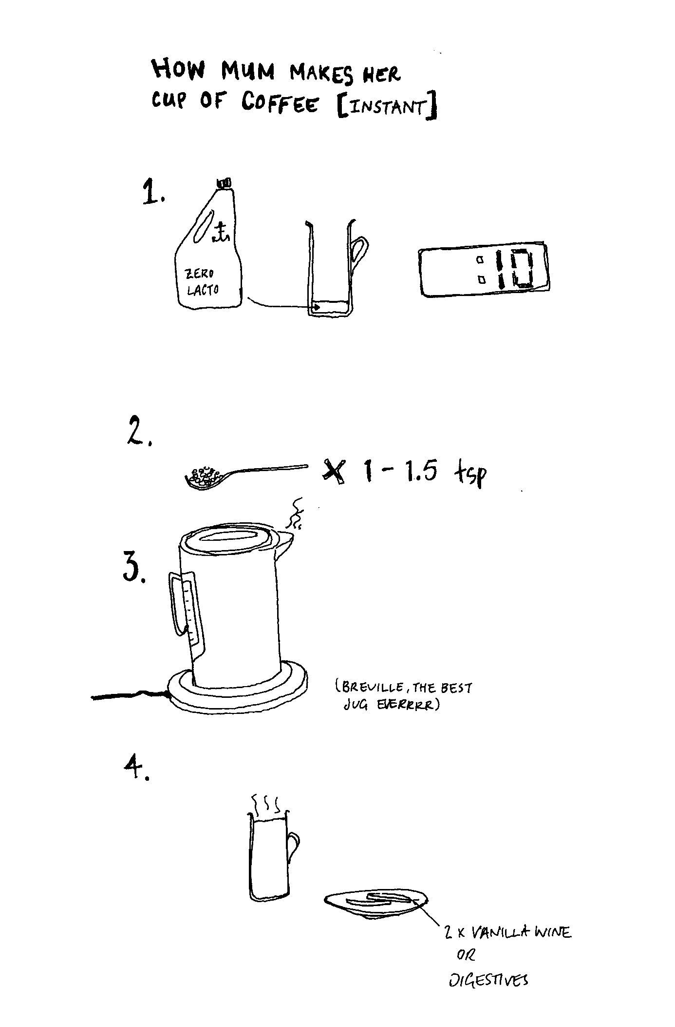 1. Add the 30ml zero lacto (full) into the cup and put in the microwave for 10 seconds.  2. Add 1-1.5 teaspoons of instant coffee.  3. Wait for water to boil in jug.  4. Add to cup and enjoy with some digestives or Vanilla wines.