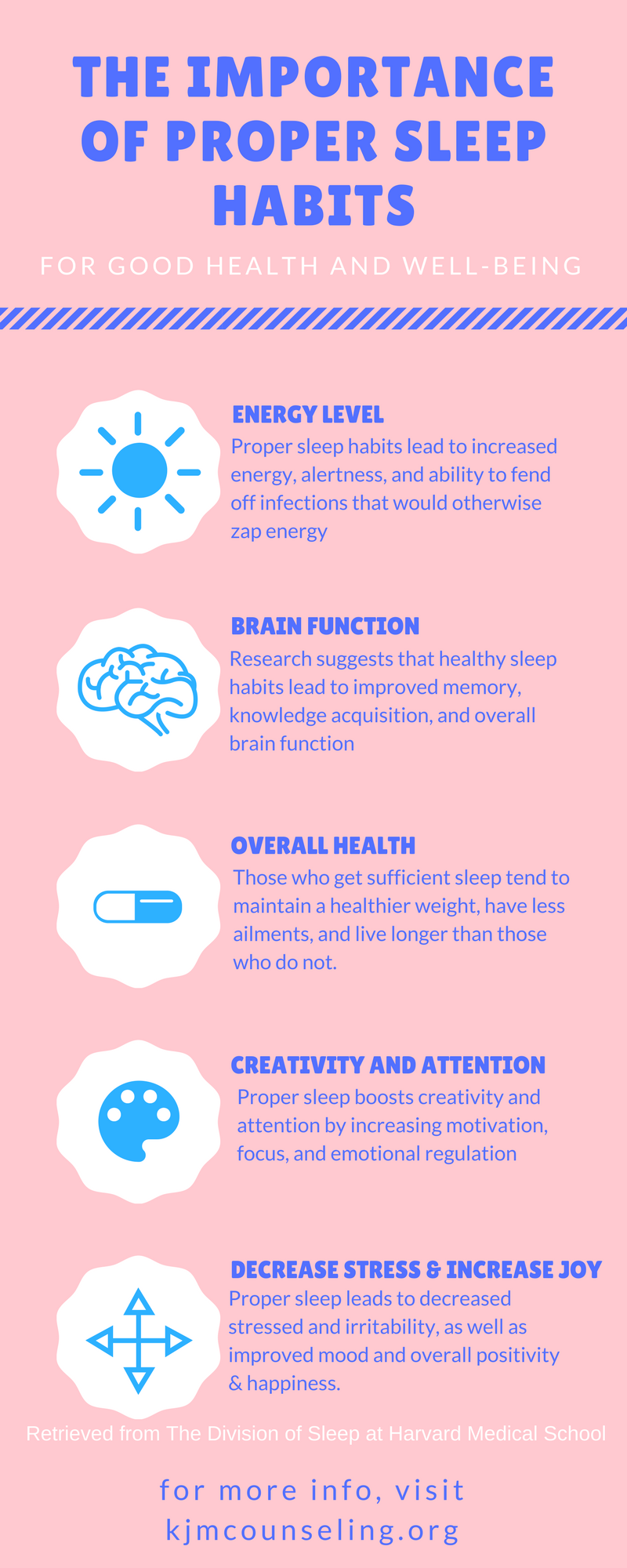 The Importance of healthy sleep habits.png