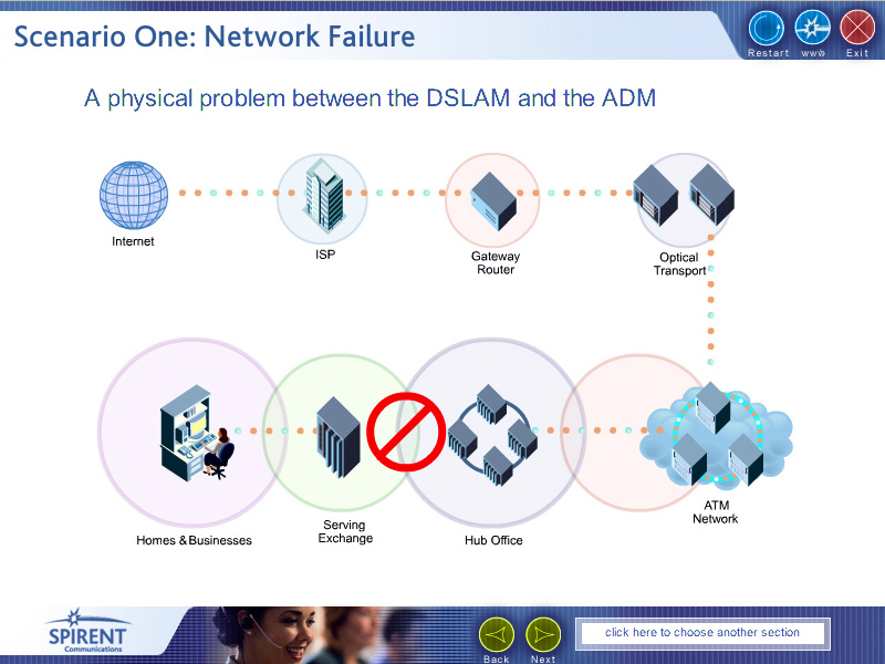 Flash demo for IP solution