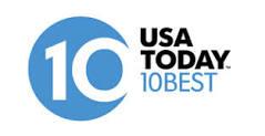 Top ten Resaurants in Denver