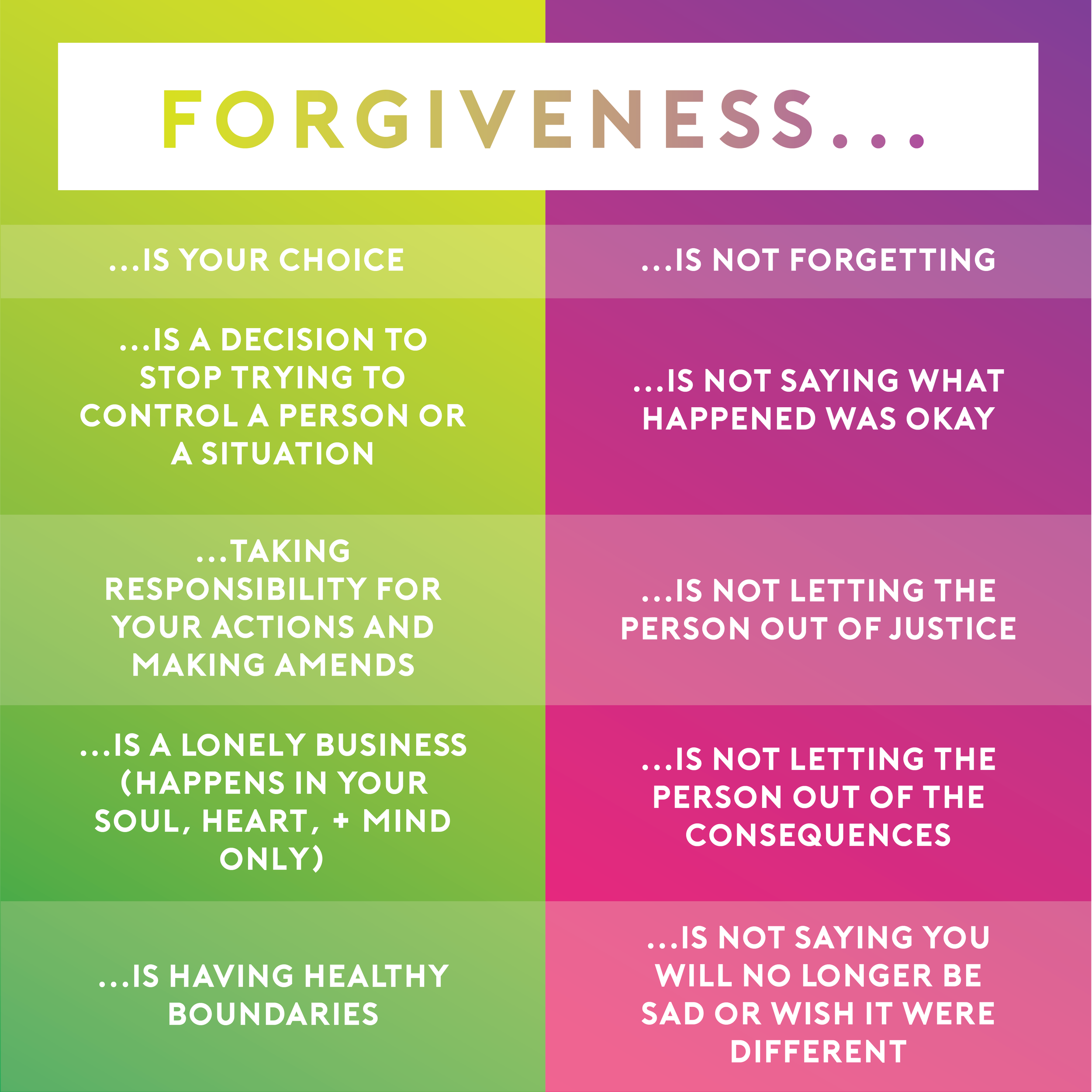 What Is Not Forgiveness