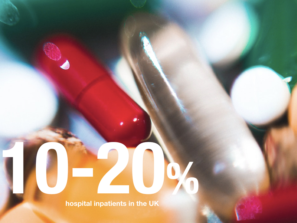 ADRs affect 10-20% of hospital inpatients each year in the UK (from NICE)