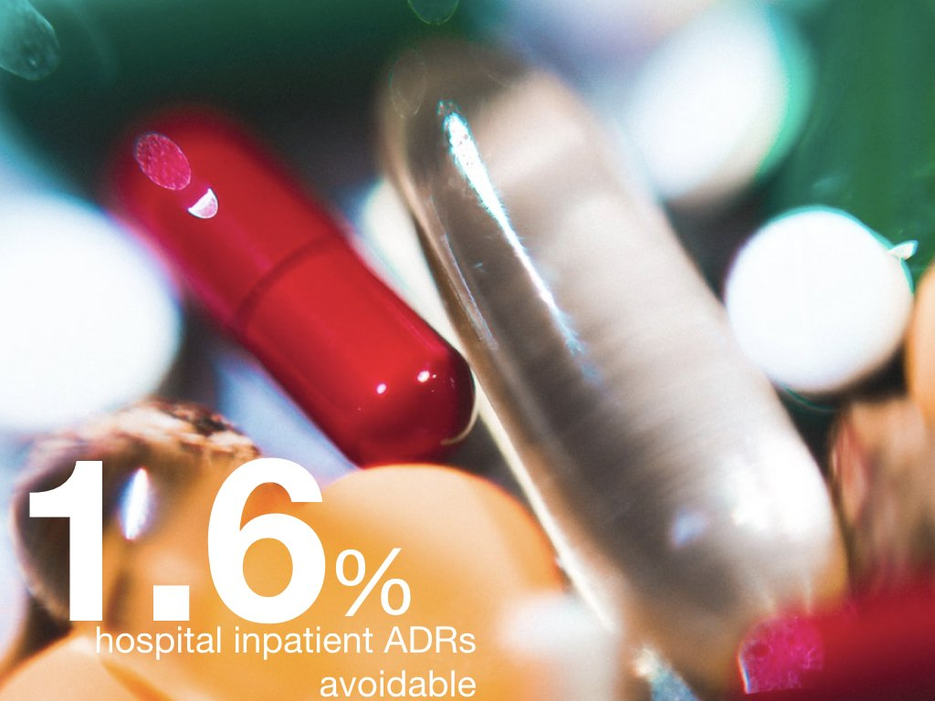 1.6% of hospital inpatients will have an avoidable ADR during their stay (Source: NICE)