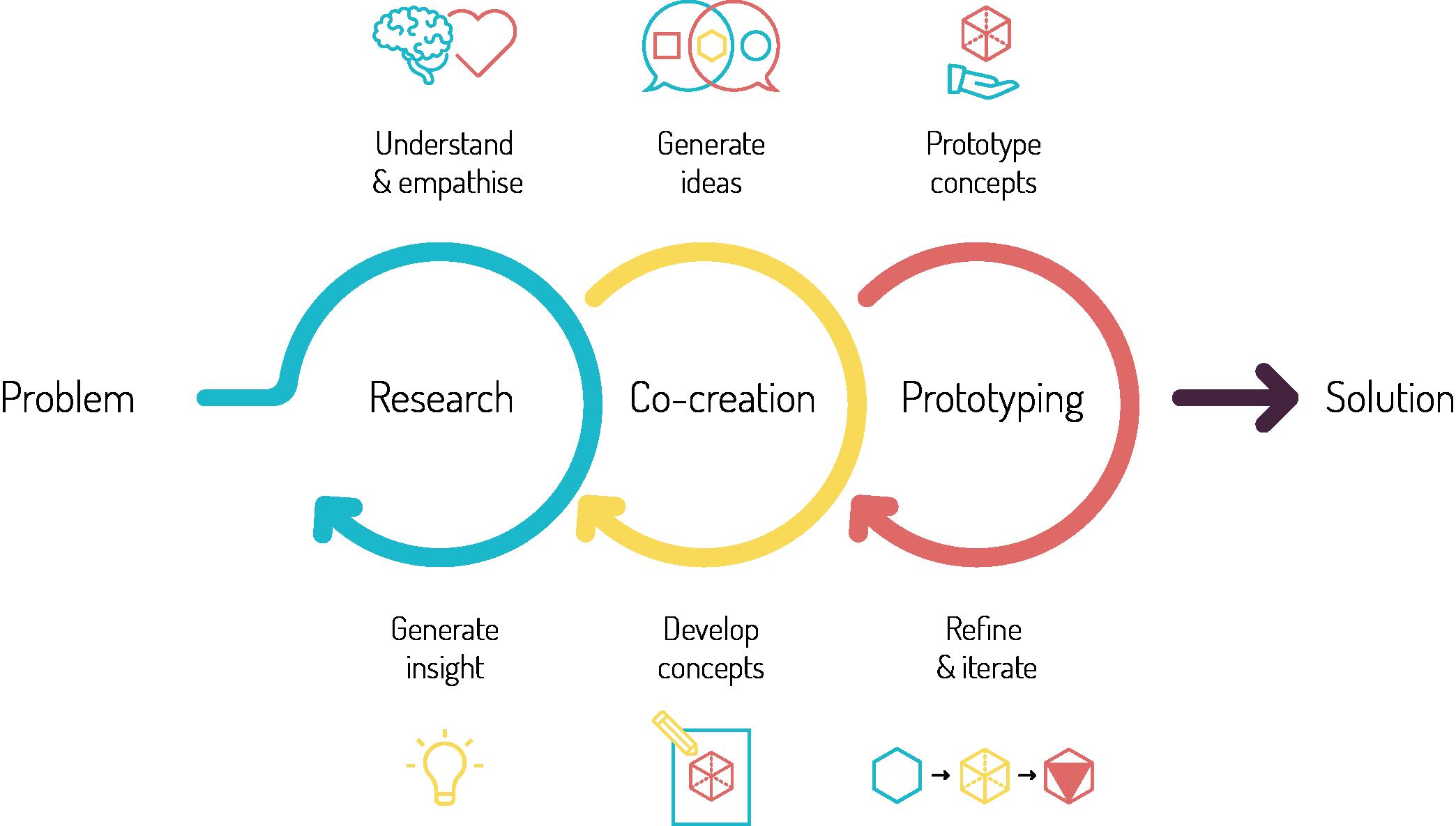 process_diagram_2.png