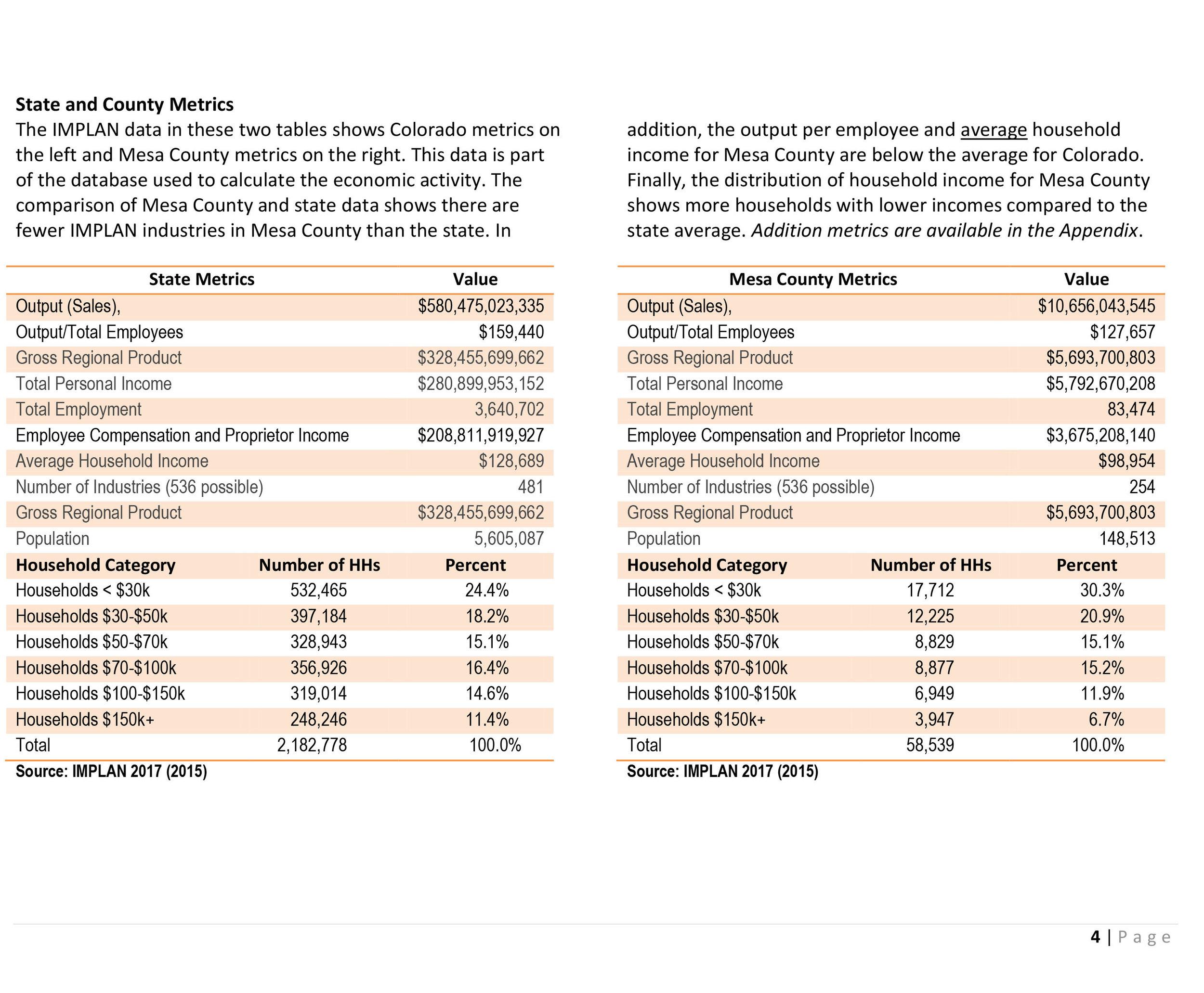 Economic Impact of Bond Issue Mesa School District51-7.jpg