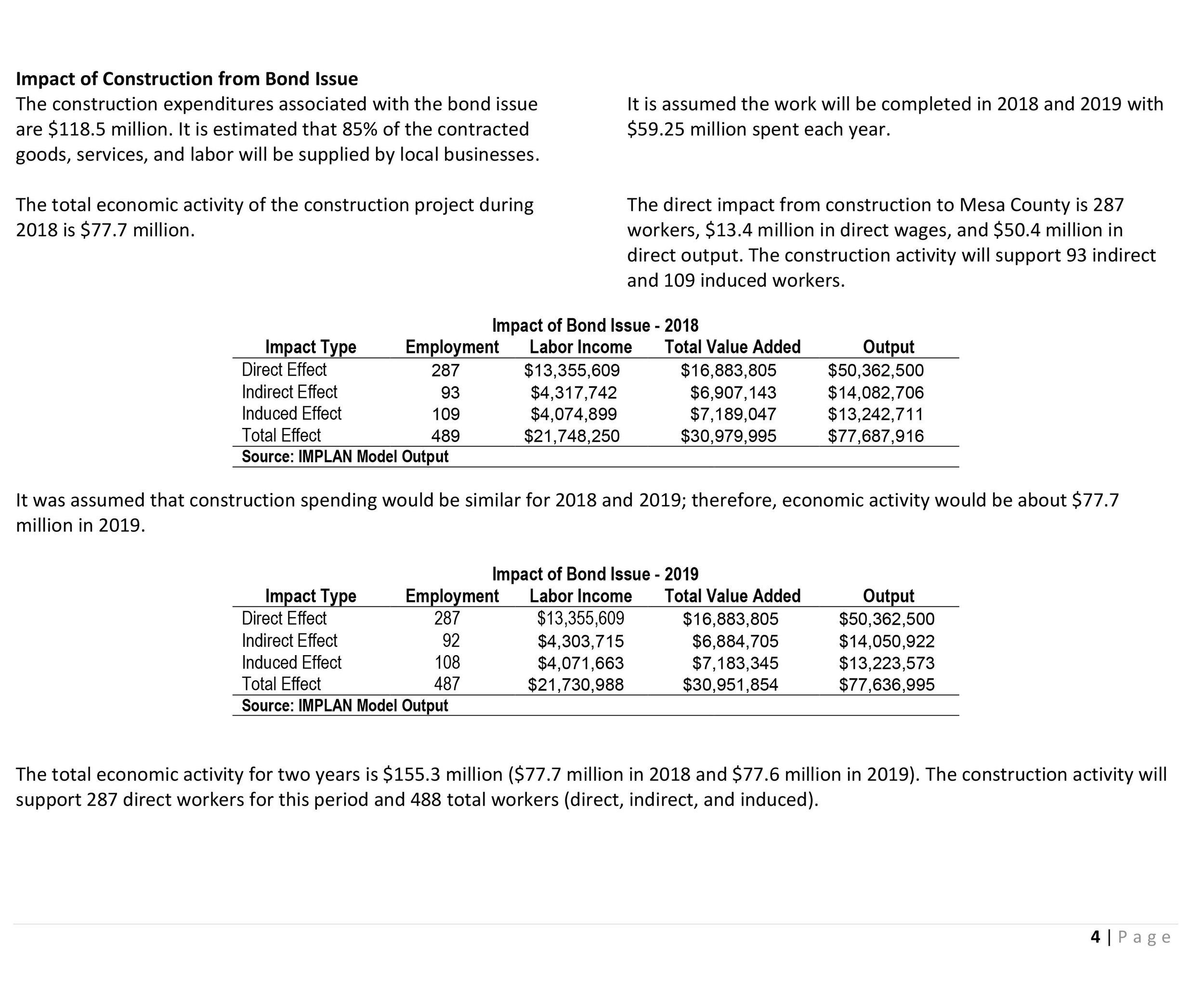 Economic Impact of Bond Issue Mesa School District51-8.jpg