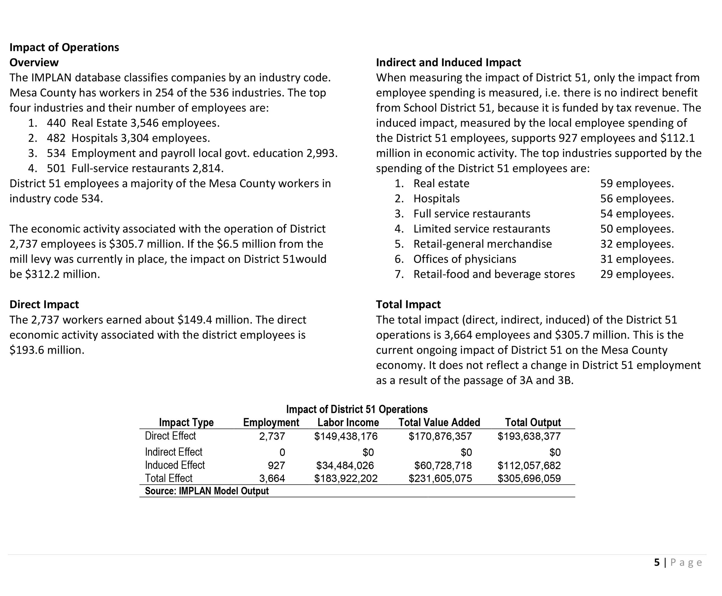 Economic Impact of Bond Issue Mesa School District51-9.jpg