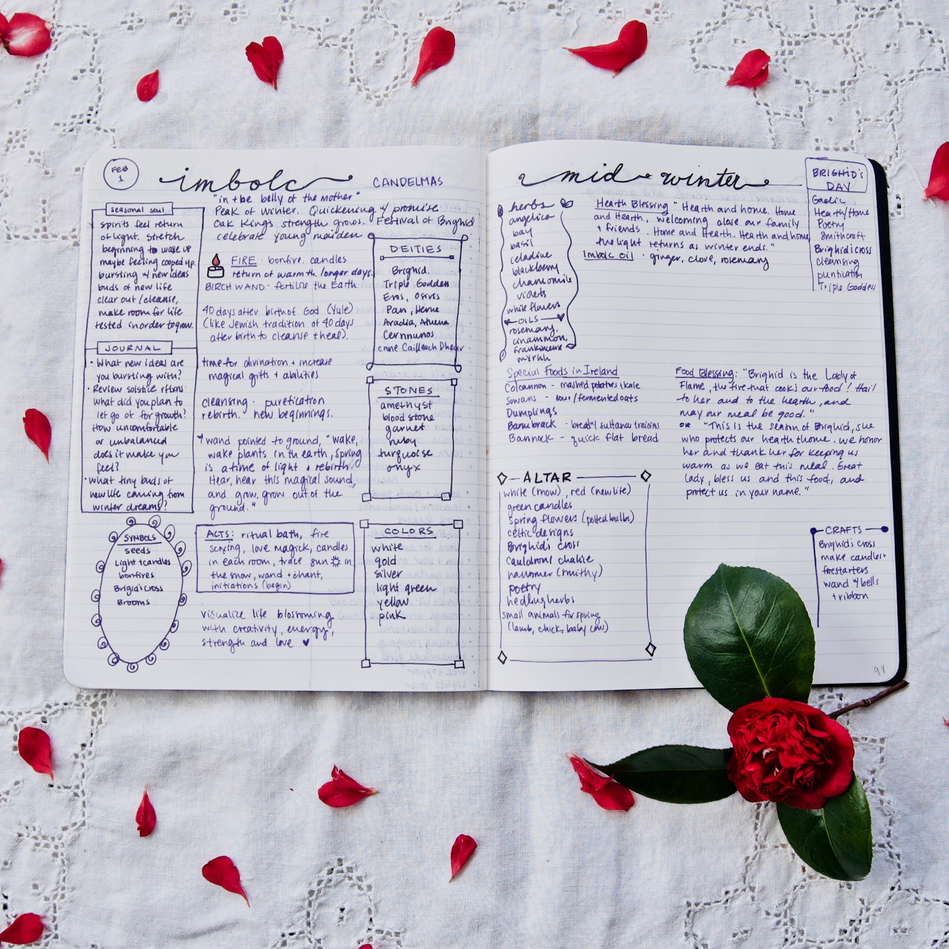 imbolc notes in grimoire
