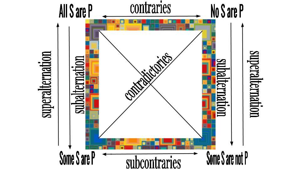 3. Categorical Logic 1.0 (readable).jpg