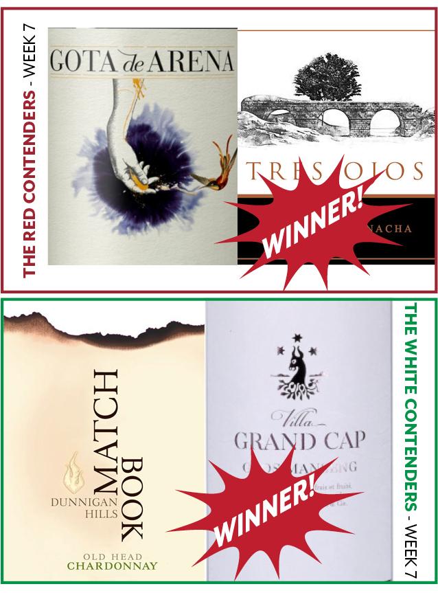 Week 7 Contenders: - WEEK 7: FEBRUARY 18-23RED WINE CONTENDERSGota de Arena Tempranillo vs. Tres Ojos GarnachaWINNER:Tres Ojos GarnachaWHITE WINE CONTENDERSMatchbook Chardonnay vs. Villa Grand Cap White BlendWINNER:Villa Grand Cap White Blend