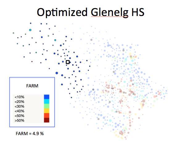 Figure 1 (C): Glenelg HS District Optimized Plan