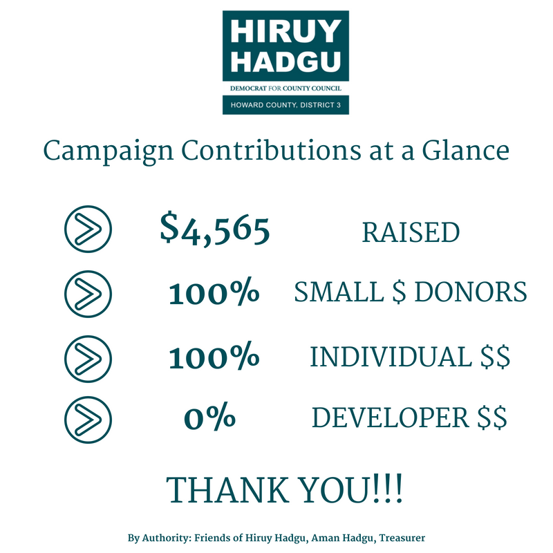 Campaign Contributions at a Glance.png