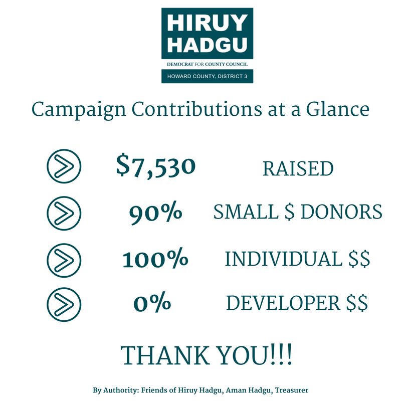 Campaign Contributions.png