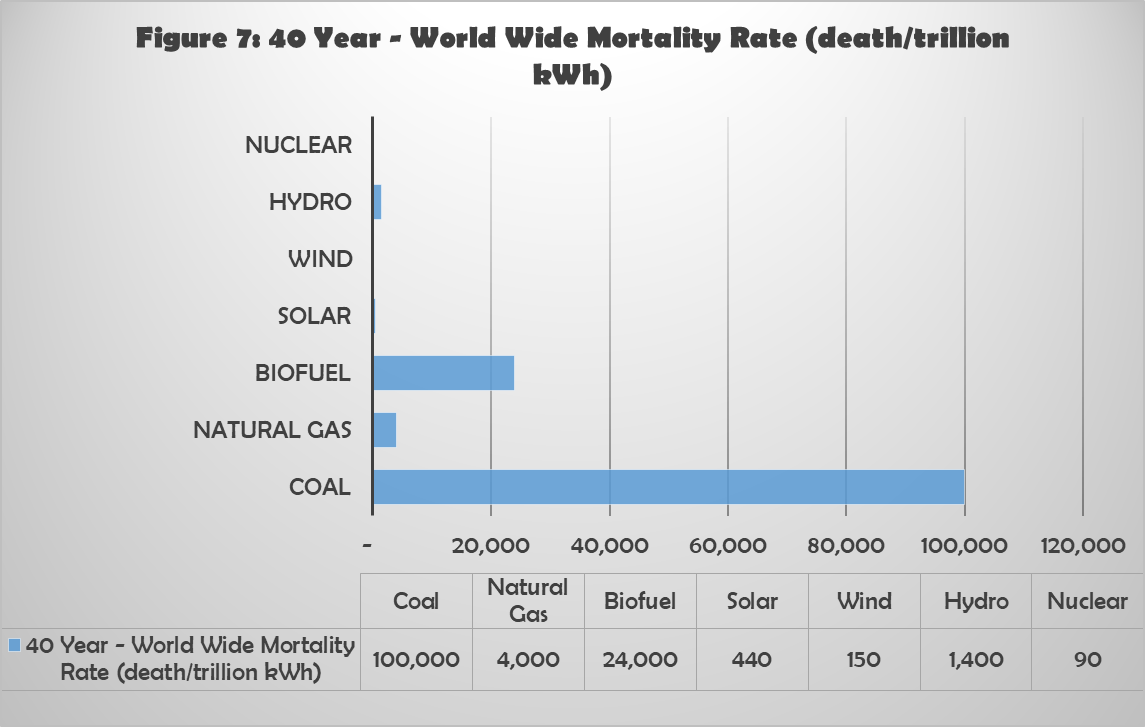 Figure 7 - 40 Year Mortality Rate.png