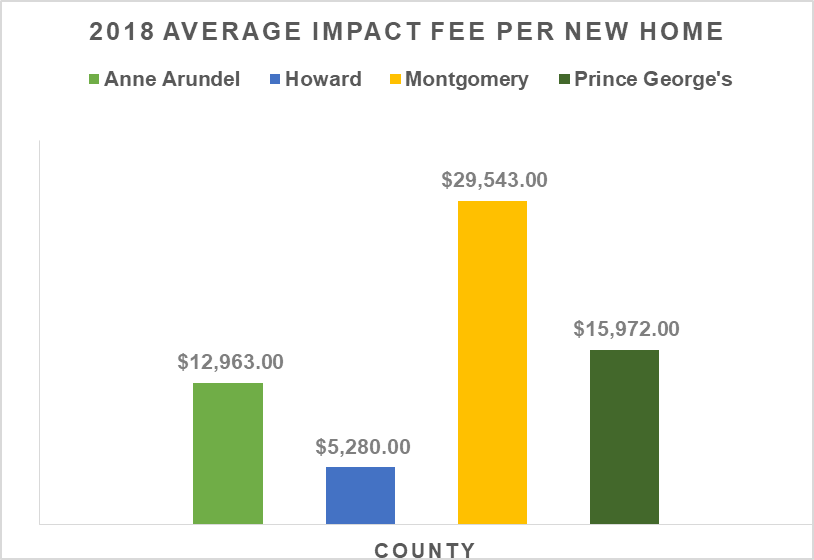 2018 Impact Fees.png