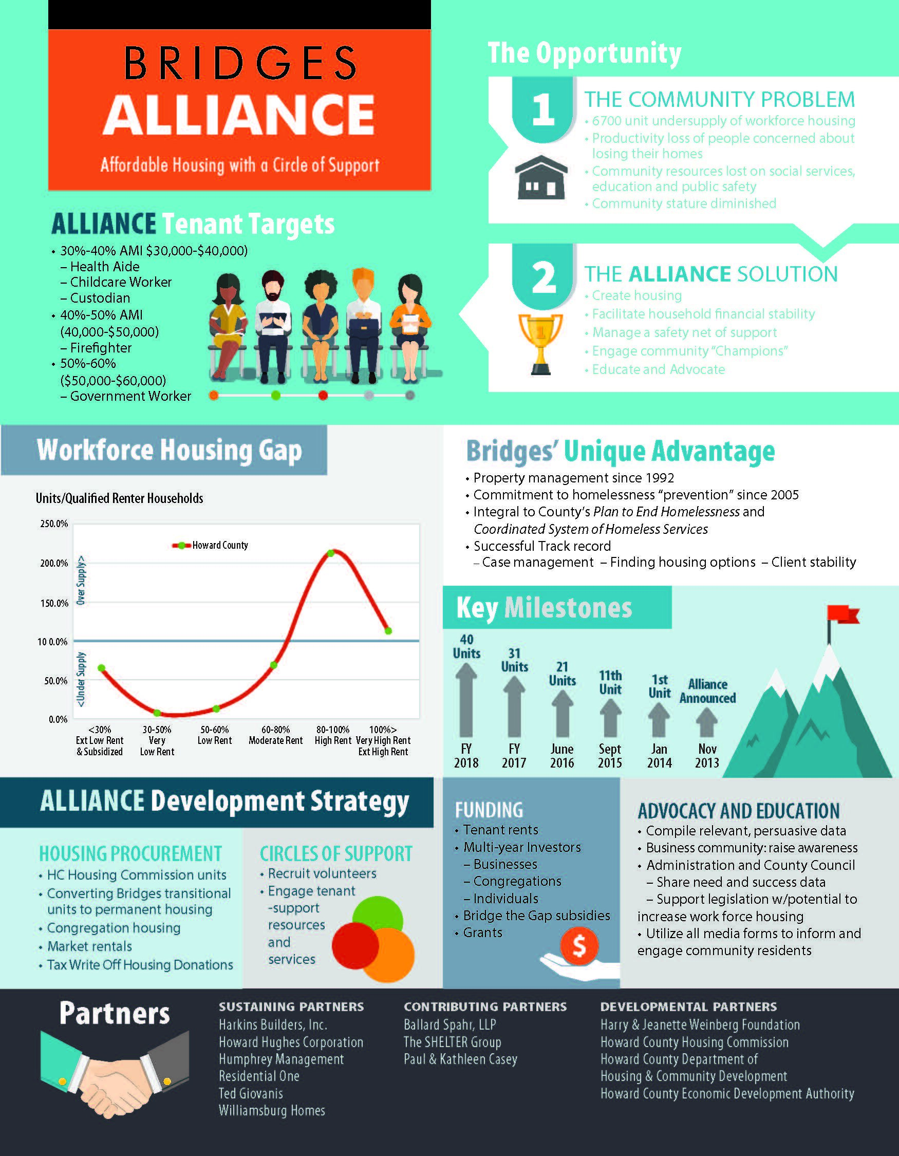 Bridges-Alliance-Infographic-2016.jpg