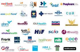 Private Health Insurance -
