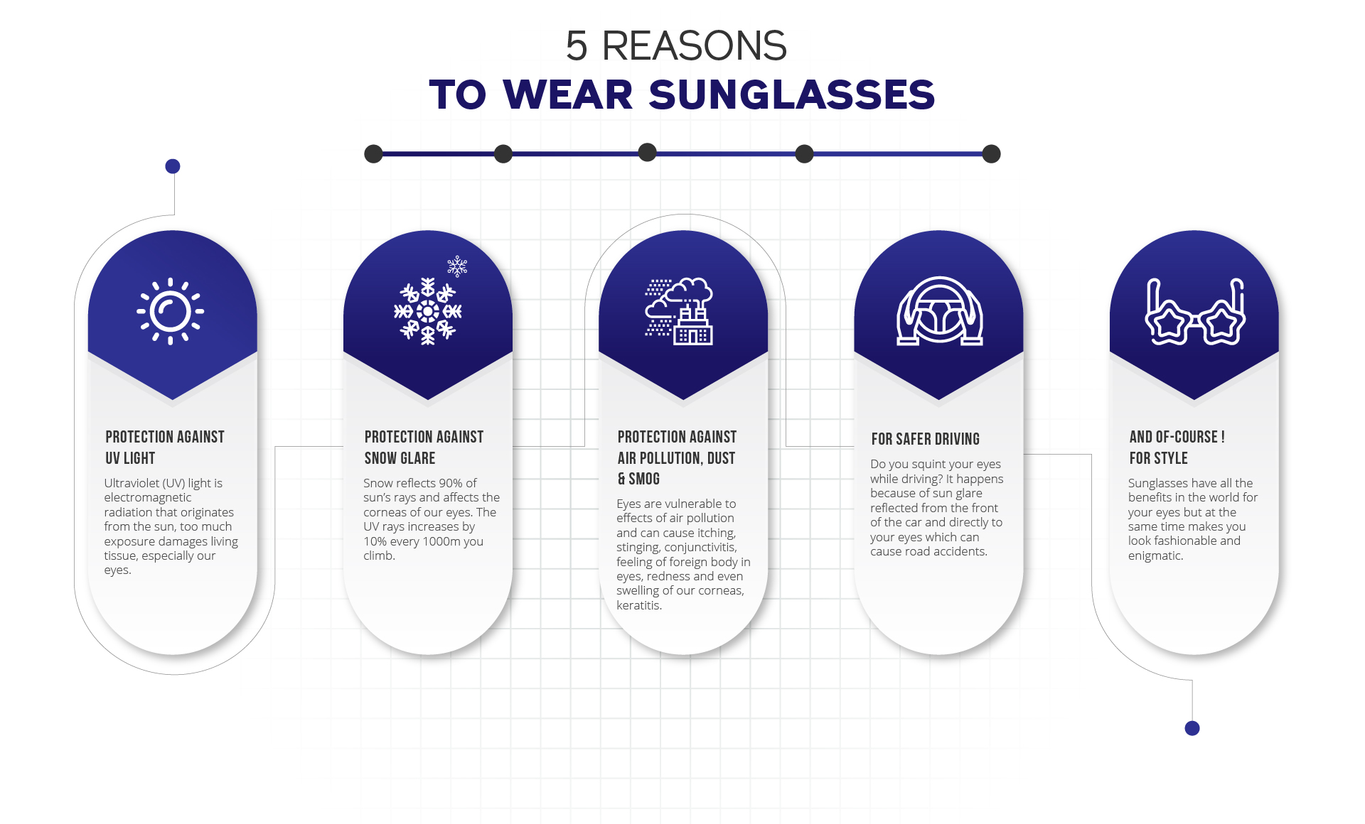5 reasons to wear sunglasses