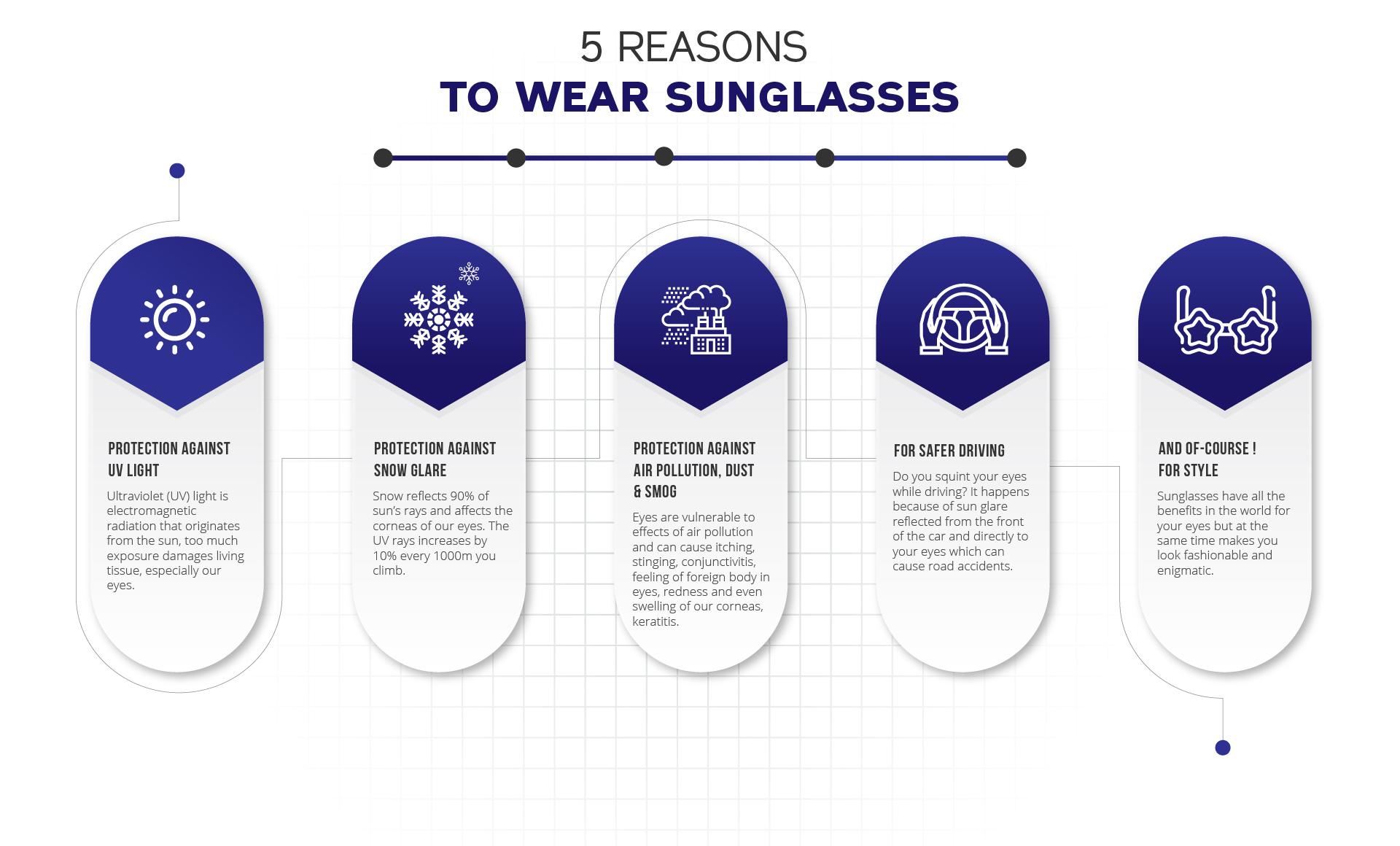 5 reasons to wear sunglasses