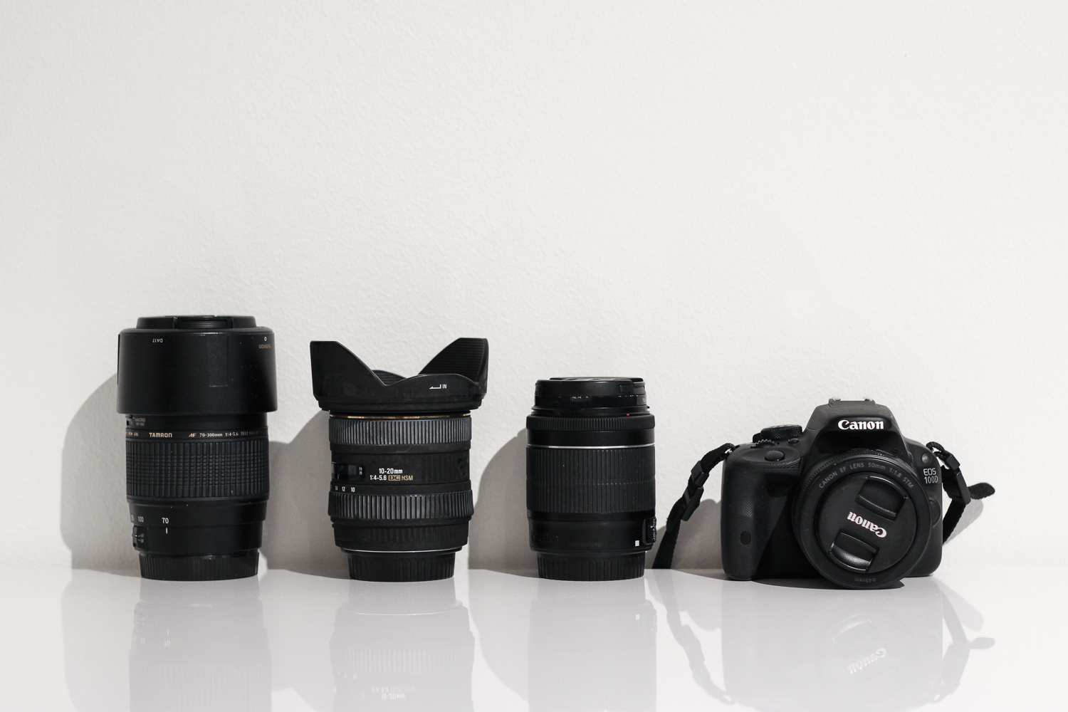 Canon travel gear