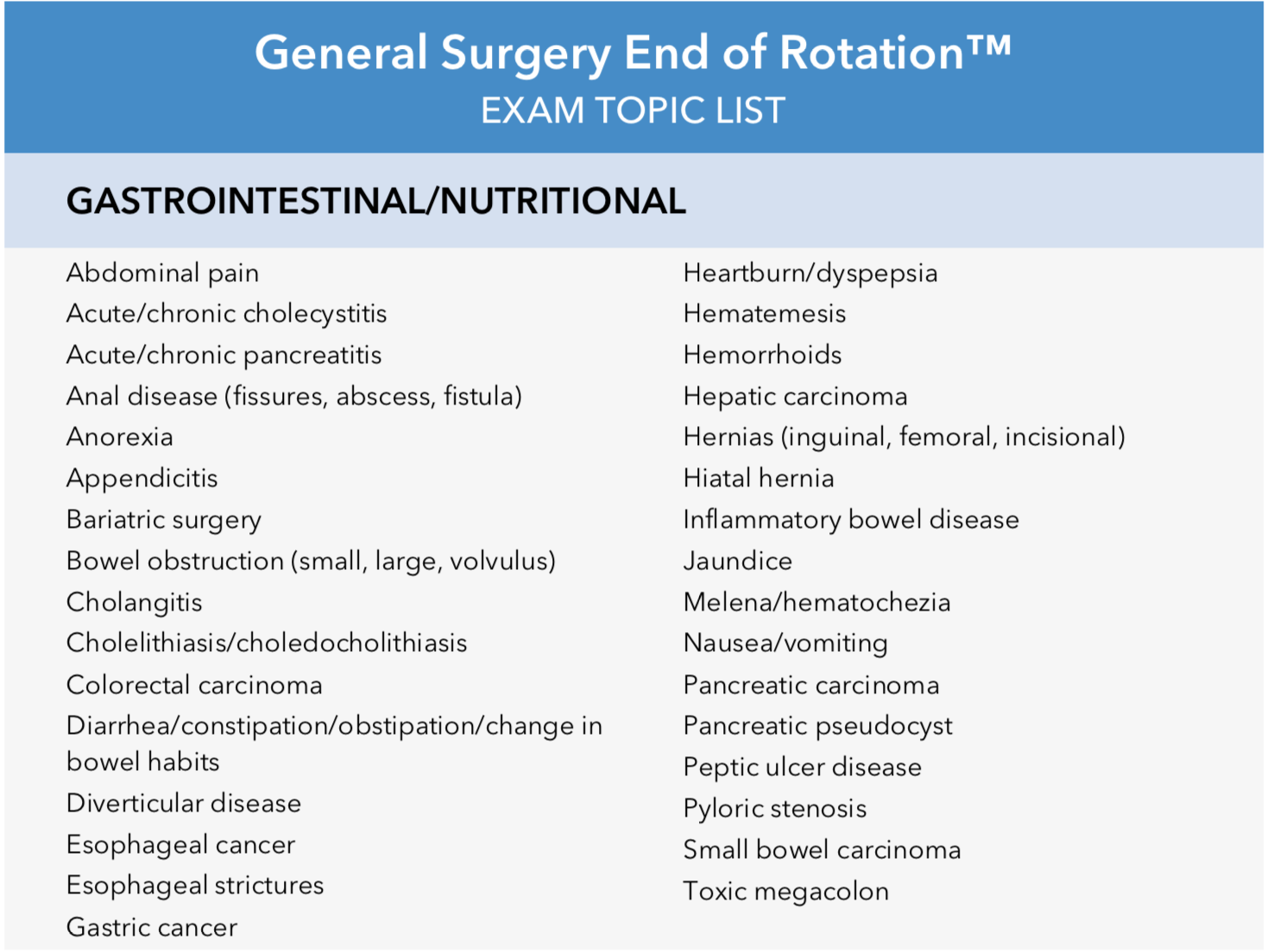 withashleykay PAEA General Surgery Topic List .png