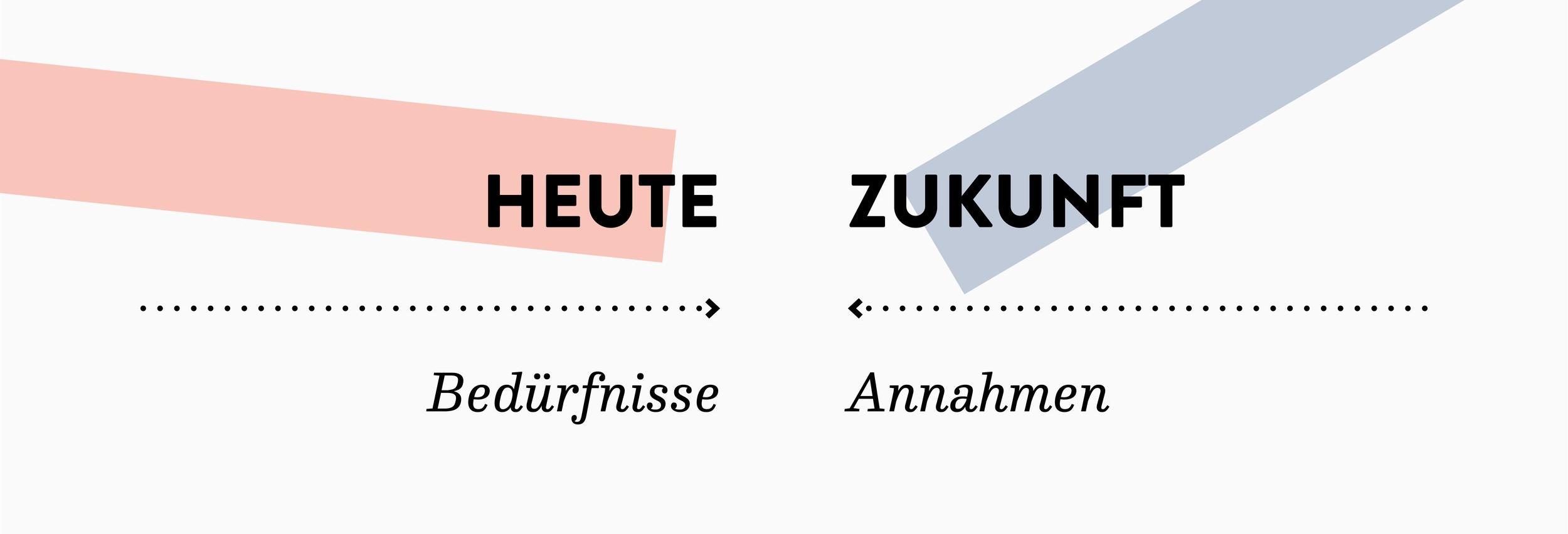 Grafik by Berliner Ideenlabor: Lücke zwischen dem Heute und der Zukunft