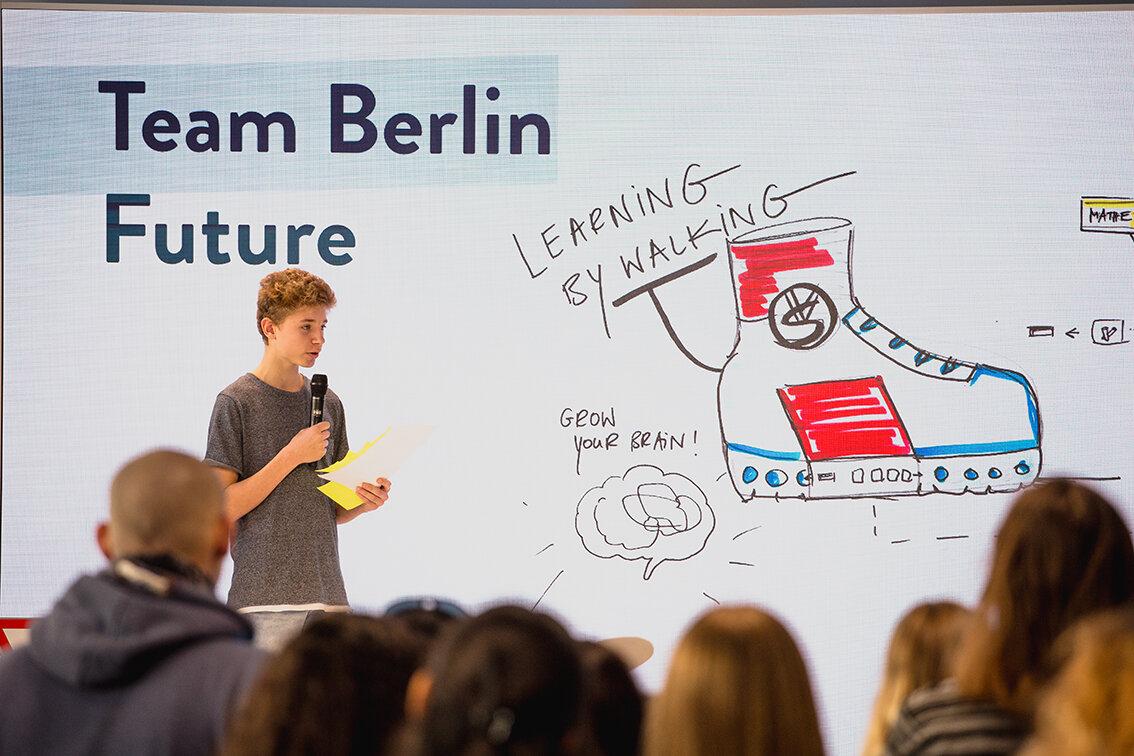 Tag 1 Eine bessere Zukunft - Gegenseitiges Verstehen: Was sind heute Probleme im Bereich »XY«?Zukunft gestalten: Wie sieht eine positive Zukunft für euch aus?