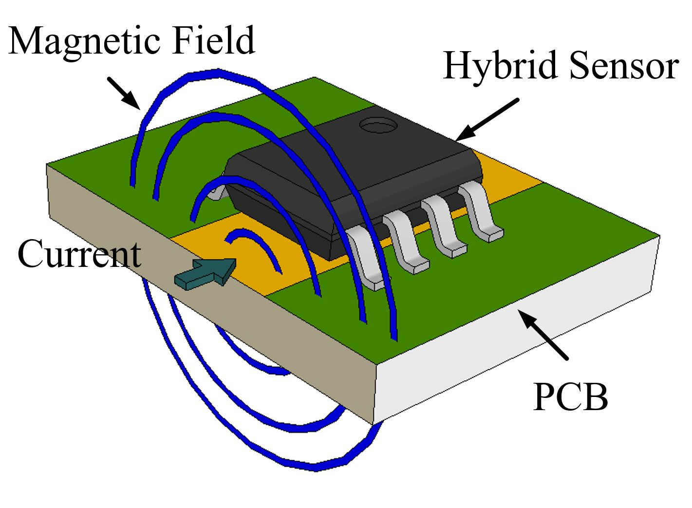 Contactless Current Sensor IC for >1 MHz switching converters