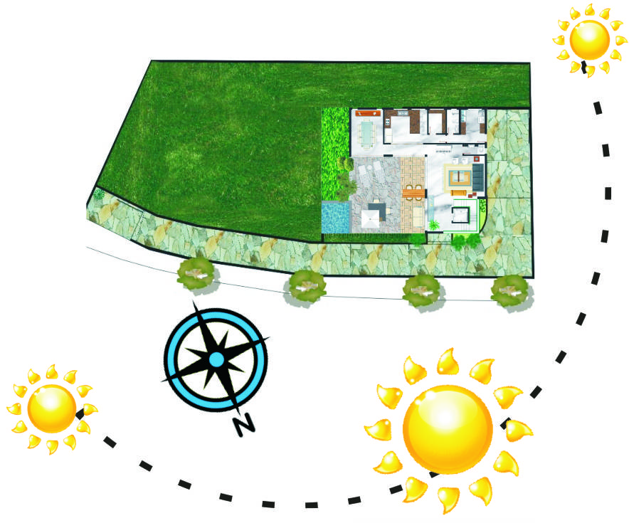 Estudos de implantação e orientação solar