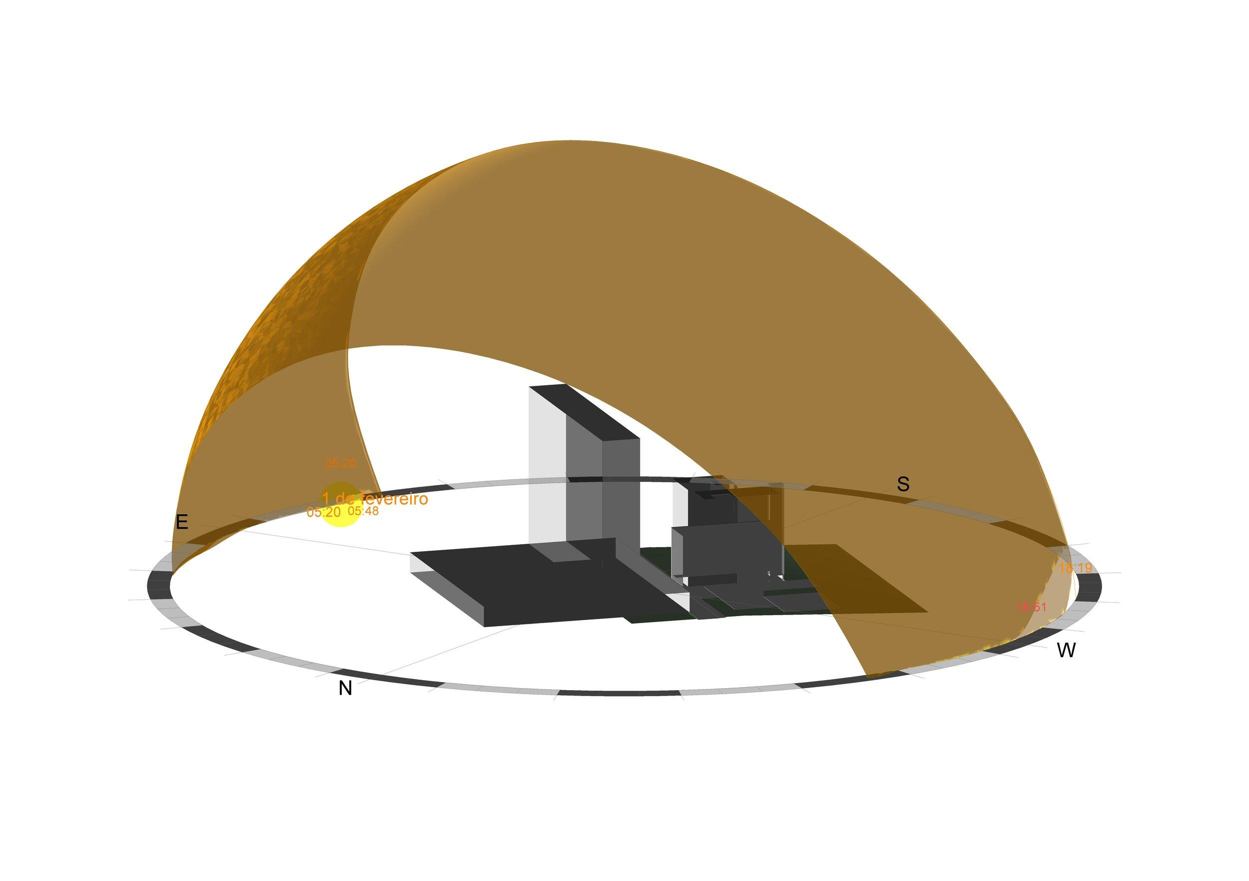 Carta solar