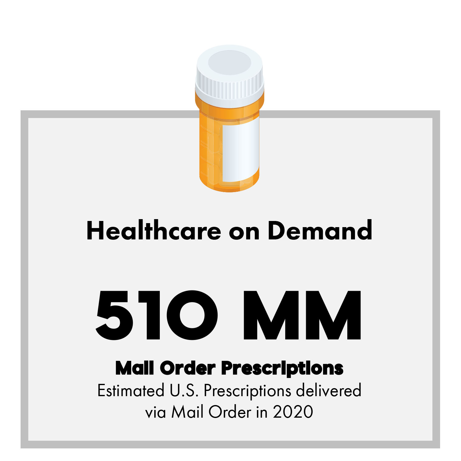 Solutions for residents to receive maintenance prescriptions, specialty drugs and medical supplies at home. Aid in HIPAA compliance and provide timely receipt of medications and receipt alerts for patients, caregivers and providers.