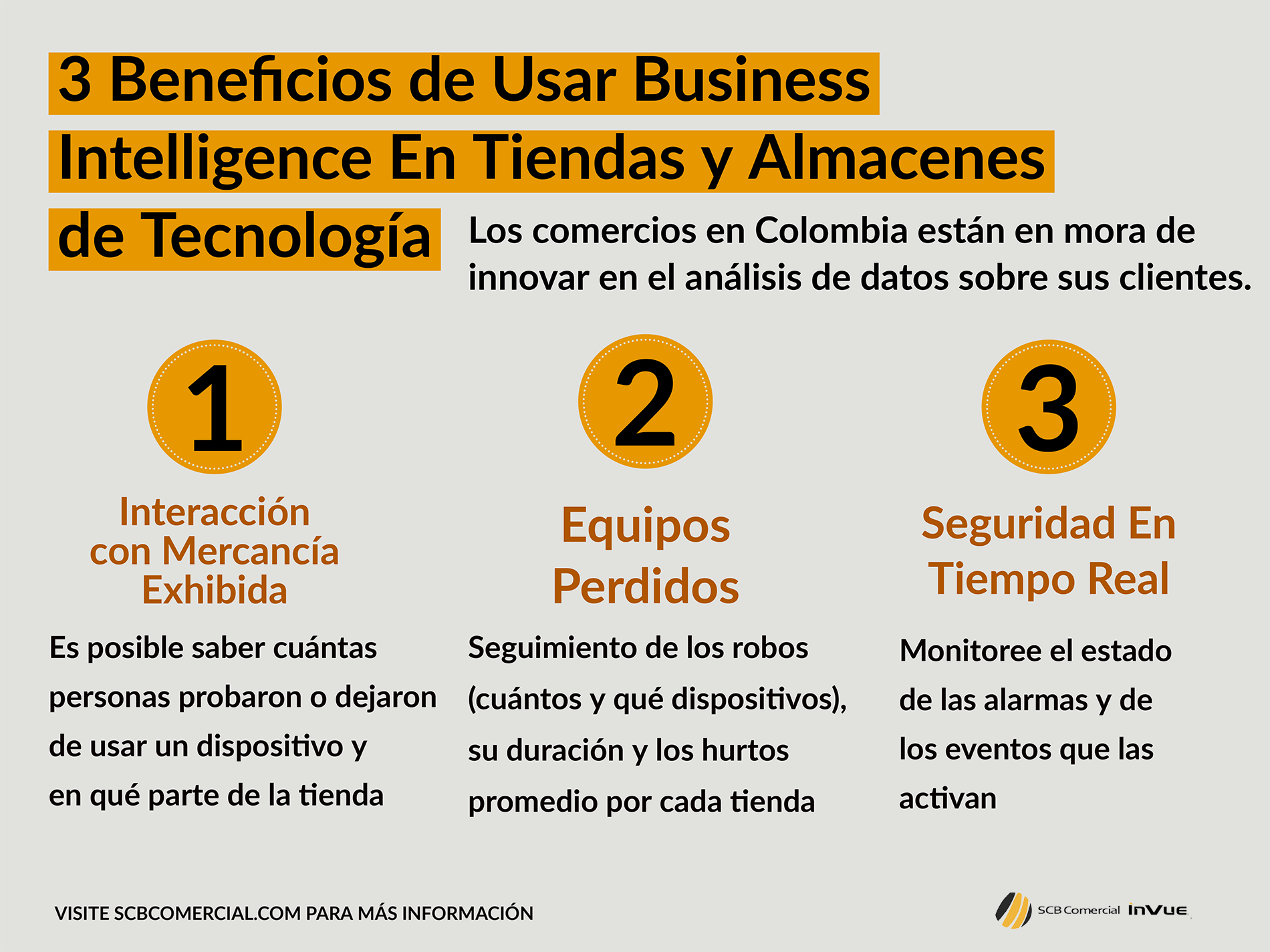 SCB Comercial - Business Intelligence