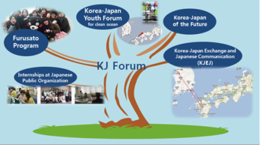 kj forum2.png