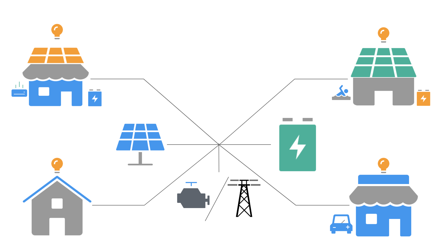 microgrid overview.png