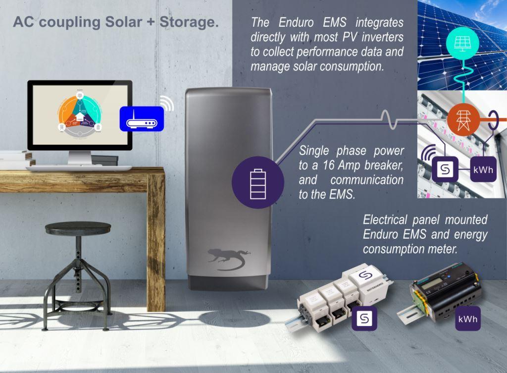 Enduro technology overview.jpg