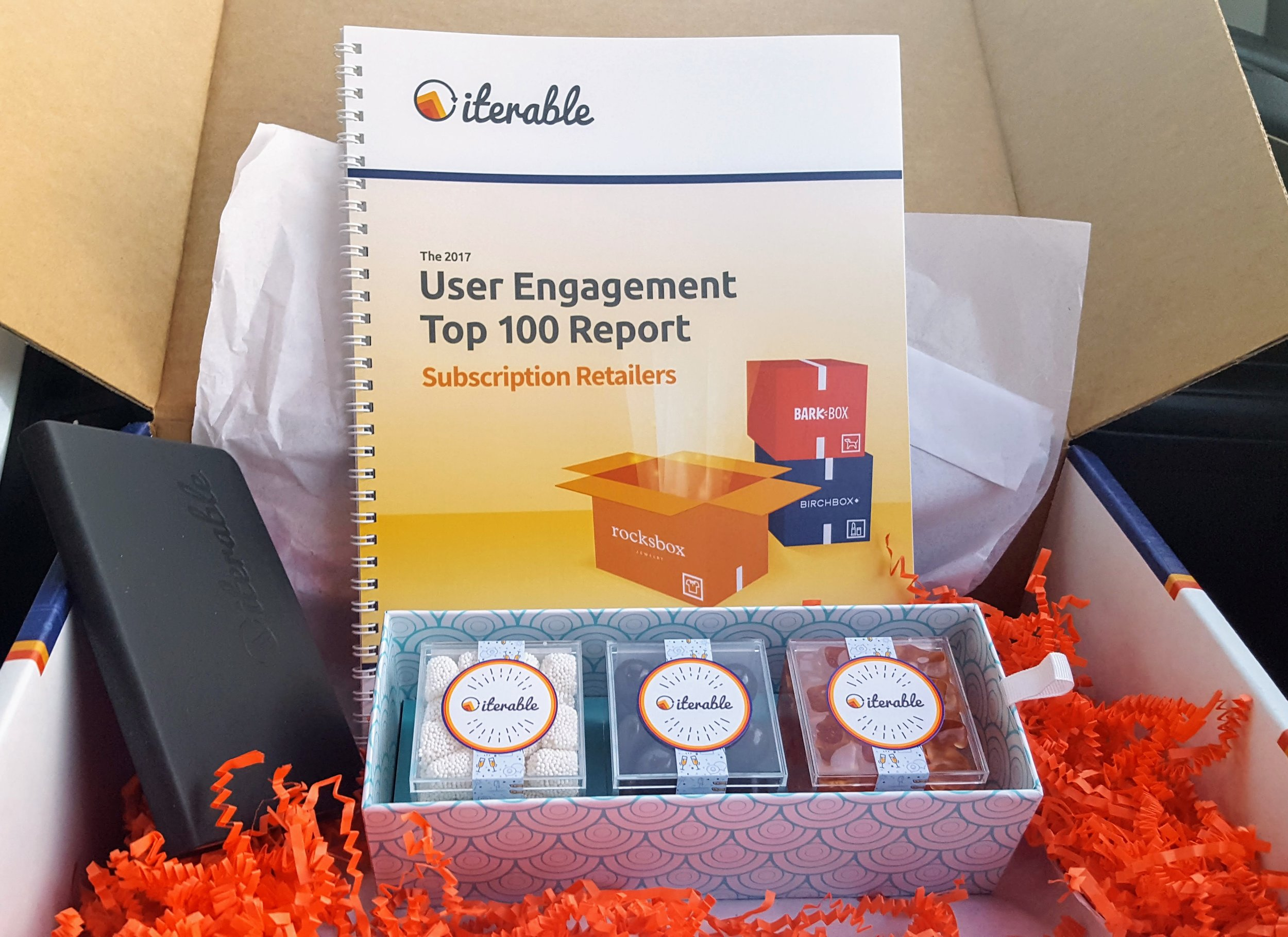 Direct Mail - We ran an integrated direct mail campaign that contained a beautifully branded box,personalized letter from the account executive, custom Sugarfina candies, and additional branded swag. We coordinated this with a 7 step