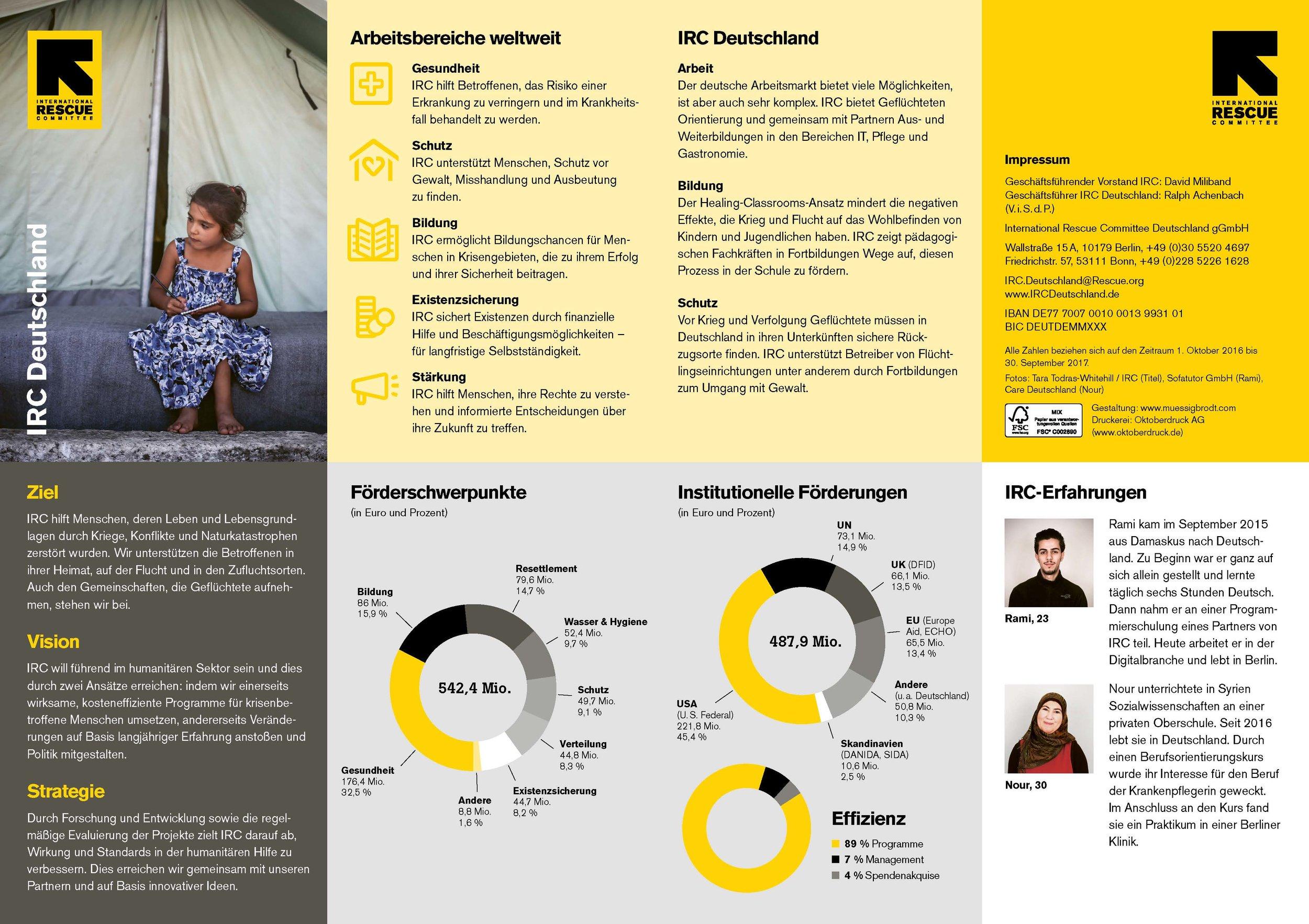 IRC_Jahresbericht_300dpi_Cover_Seite_01_Seite_1.jpg