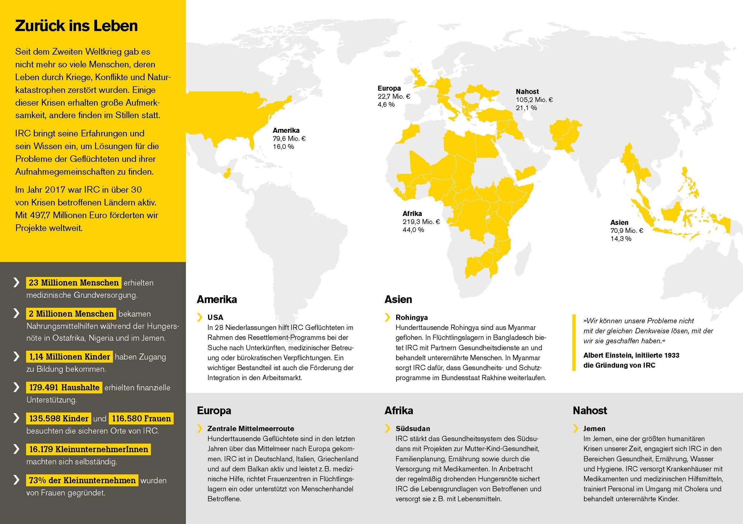 IRC_Jahresbericht_300dpi_Cover_Seite_01_Seite_2.jpg
